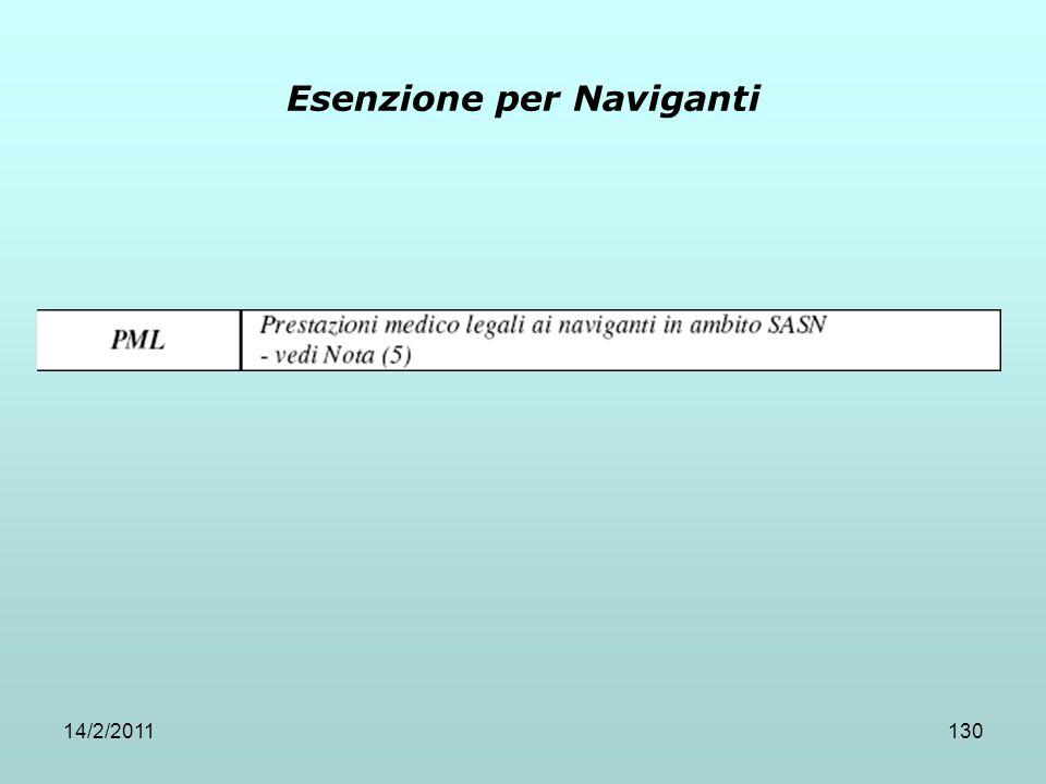 14/2/2011130 Esenzione per Naviganti
