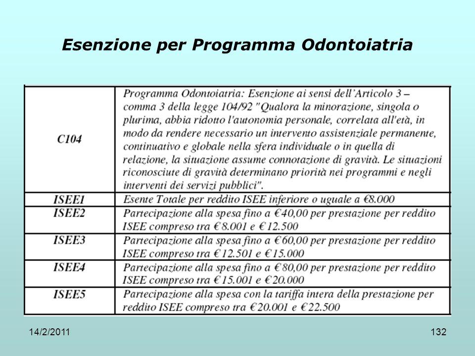 14/2/2011132 Esenzione per Programma Odontoiatria
