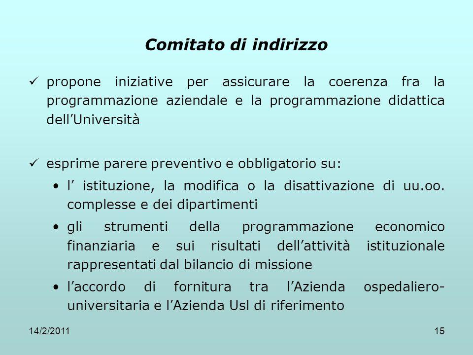 14/2/201115 Comitato di indirizzo propone iniziative per assicurare la coerenza fra la programmazione aziendale e la programmazione didattica dell'Uni