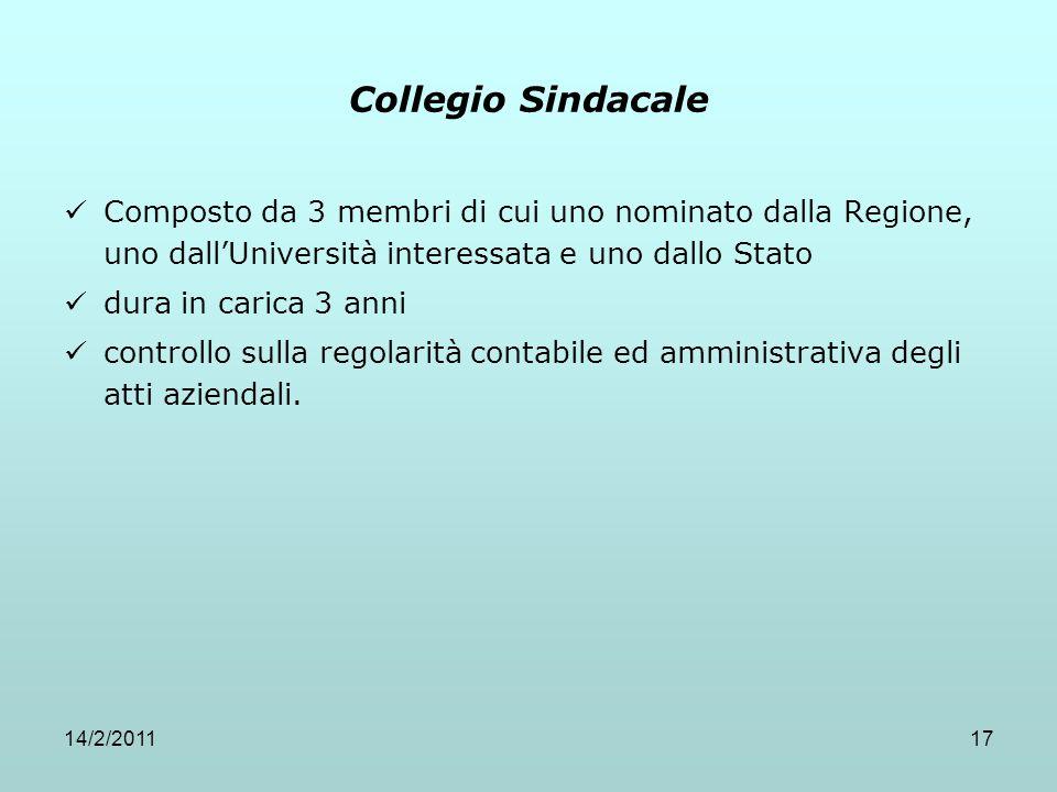 14/2/201117 Collegio Sindacale Composto da 3 membri di cui uno nominato dalla Regione, uno dall'Università interessata e uno dallo Stato dura in caric