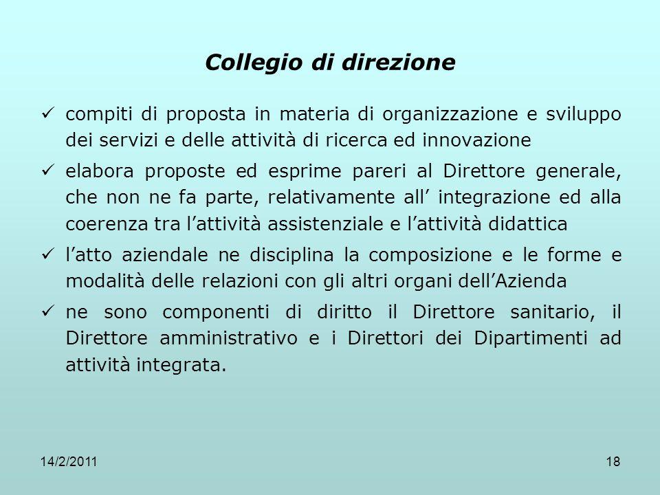 14/2/201118 Collegio di direzione compiti di proposta in materia di organizzazione e sviluppo dei servizi e delle attività di ricerca ed innovazione e