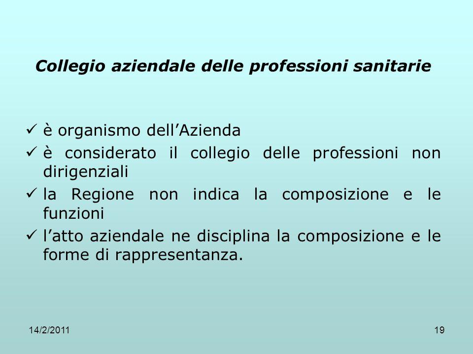 14/2/201119 Collegio aziendale delle professioni sanitarie è organismo dell'Azienda è considerato il collegio delle professioni non dirigenziali la Re