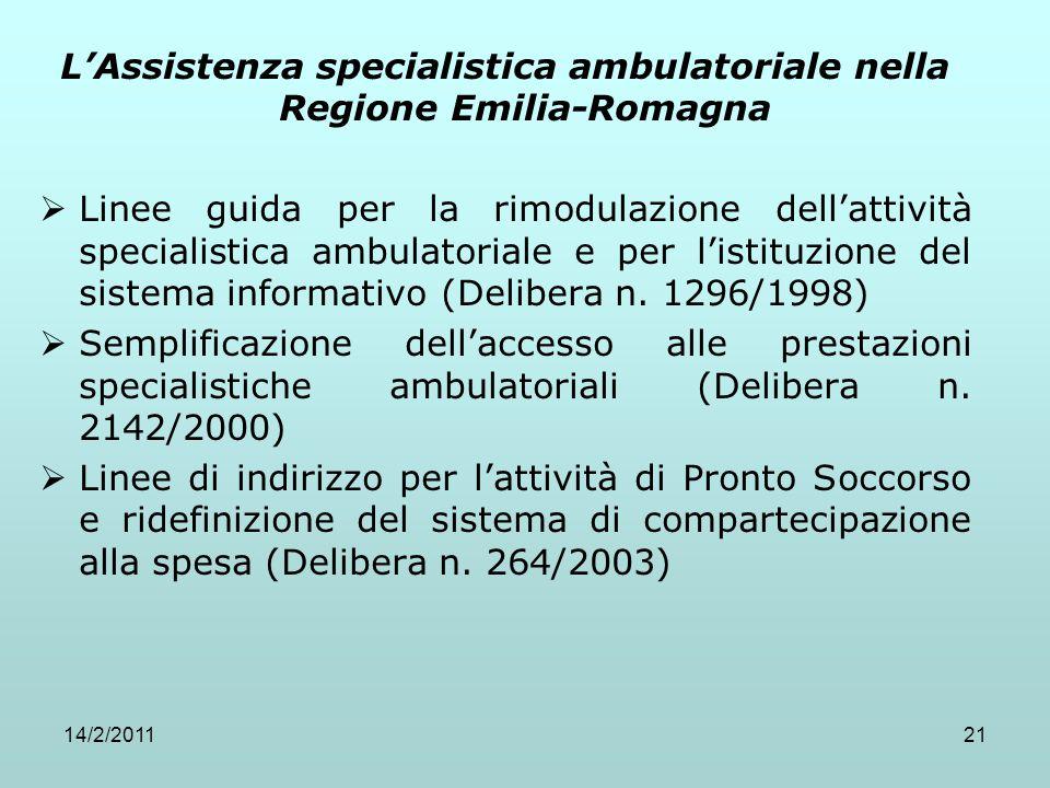 14/2/201121 L'Assistenza specialistica ambulatoriale nella Regione Emilia-Romagna  Linee guida per la rimodulazione dell'attività specialistica ambul
