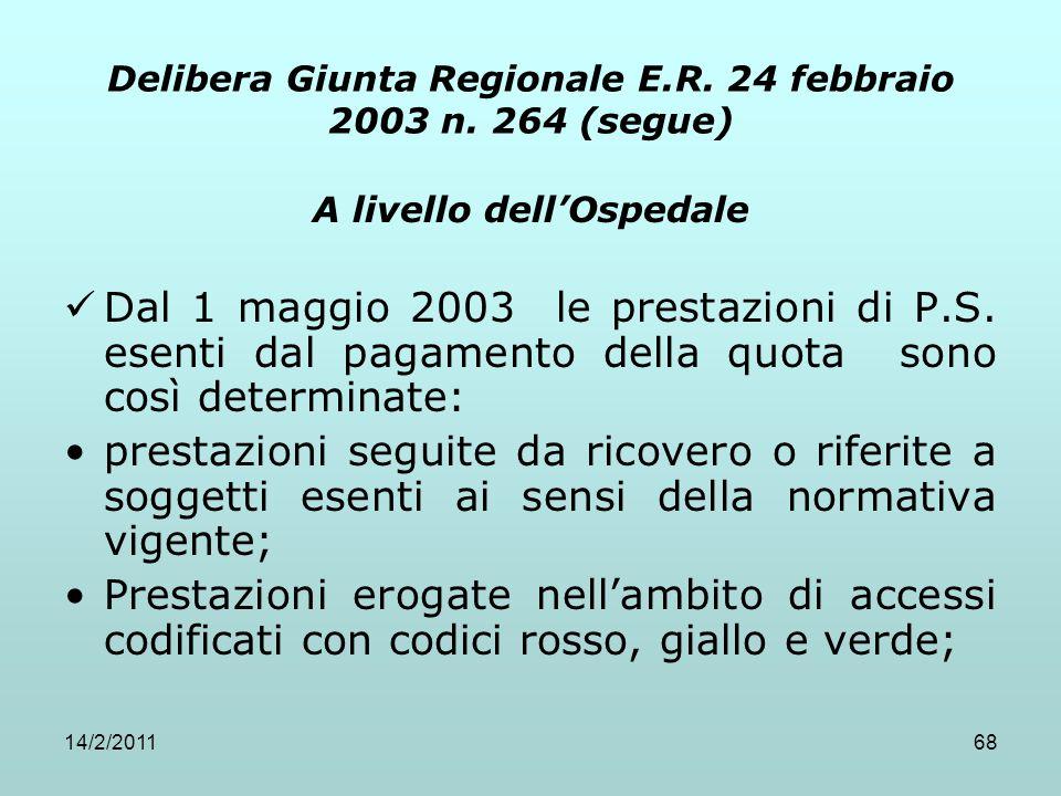 14/2/201168 Delibera Giunta Regionale E.R. 24 febbraio 2003 n. 264 (segue) A livello dell'Ospedale Dal 1 maggio 2003 le prestazioni di P.S. esenti dal