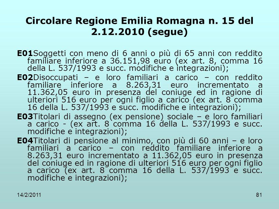 14/2/201181 Circolare Regione Emilia Romagna n. 15 del 2.12.2010 (segue) E01Soggetti con meno di 6 anni o più di 65 anni con reddito familiare inferio