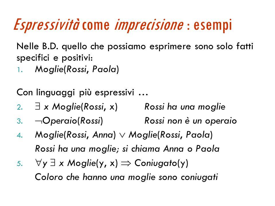 Espressività come imprecisione  Cosa vuol dire espressivo.
