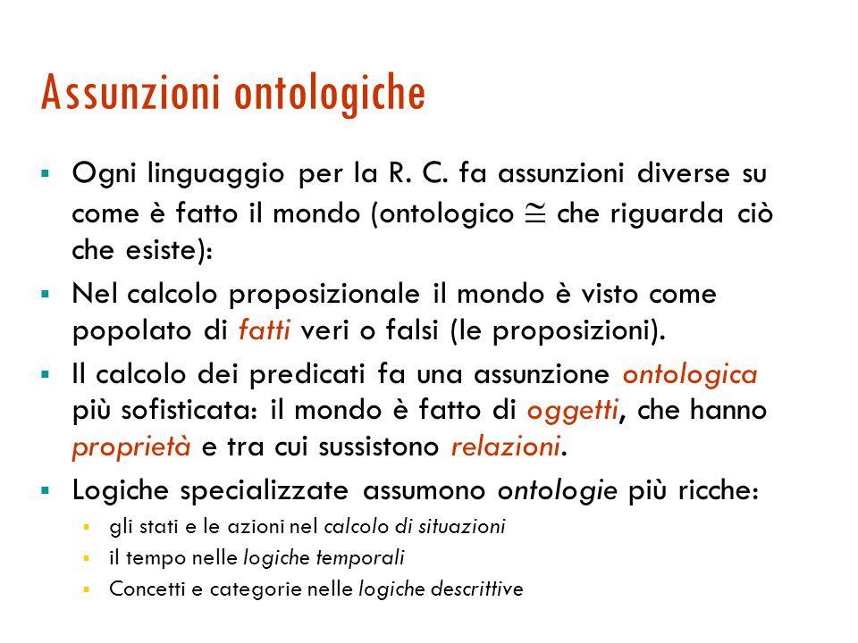 Linguaggi per la R.C. Un formalismo per la rappresentazione della conoscenza ha tre componenti: 1. Una sintassi: un linguaggio composto da un vocabola