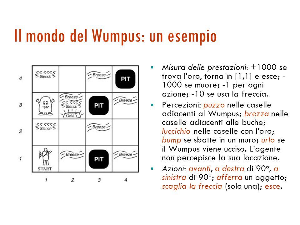 Il mondo del Wumpus: un esempio  Misura delle prestazioni: +1000 se trova l'oro, torna in [1,1] e esce; - 1000 se muore; -1 per ogni azione; -10 se usa la freccia.