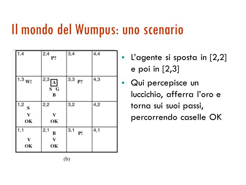 Il mondo del Wumpus: un esempio  Misura delle prestazioni: +1000 se trova l'oro, torna in [1,1] e esce; - 1000 se muore; -1 per ogni azione; -10 se u