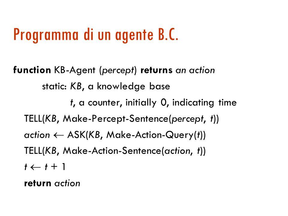 Agente basato su conoscenza  Un agente basato su conoscenza mantiene una base di conoscenza (KB): un insieme di enunciati espressi in un linguaggio di rappresentazione  Interagisce con la KB mediante una interfaccia funzionale Tell-Ask:  Tell: per aggiungere nuovi fatti a KB  Ask: per interrogare la KB  … forse Retract  Le risposte  devono essere tali che  segue da KB (è conseguenza logica di KB)