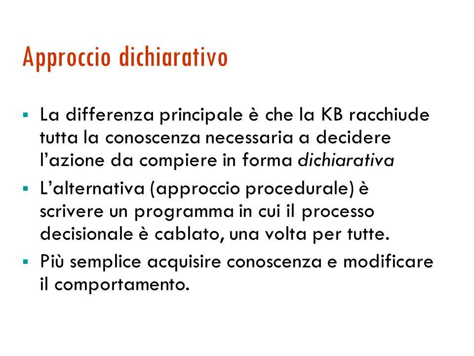Approccio dichiarativo  La differenza principale è che la KB racchiude tutta la conoscenza necessaria a decidere l'azione da compiere in forma dichiarativa  L'alternativa (approccio procedurale) è scrivere un programma in cui il processo decisionale è cablato, una volta per tutte.
