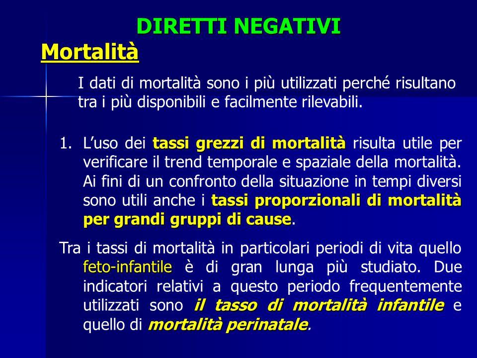 DIRETTI NEGATIVI I dati di mortalità sono i più utilizzati perché risultano tra i più disponibili e facilmente rilevabili. tassi grezzi di mortalità t