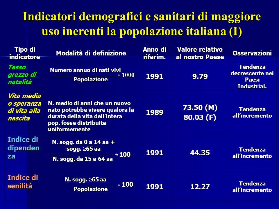 Indicatori demografici e sanitari di maggiore uso inerenti la popolazione italiana (I) Tipo di indicatore Modalità di definizione Anno di riferim. Val