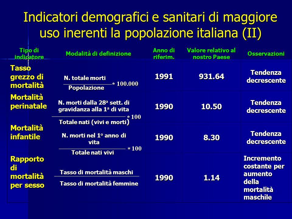 Indicatori demografici e sanitari di maggiore uso inerenti la popolazione italiana (II) Tipo di indicatore Modalità di definizione Anno di riferim. Va