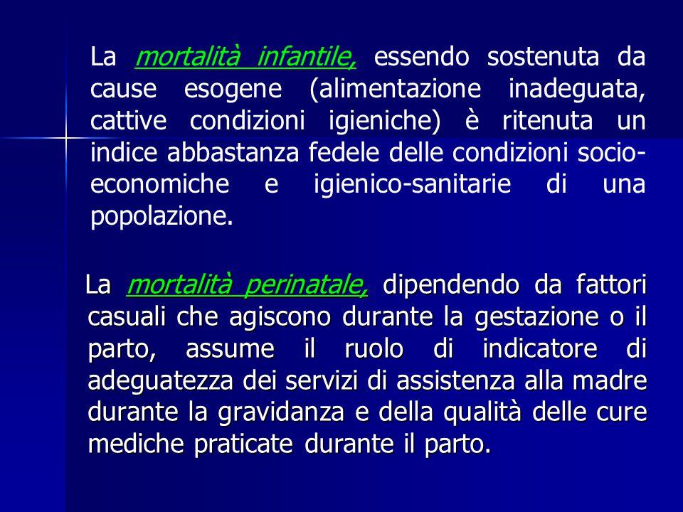 La mortalità perinatale, dipendendo da fattori casuali che agiscono durante la gestazione o il parto, assume il ruolo di indicatore di adeguatezza dei