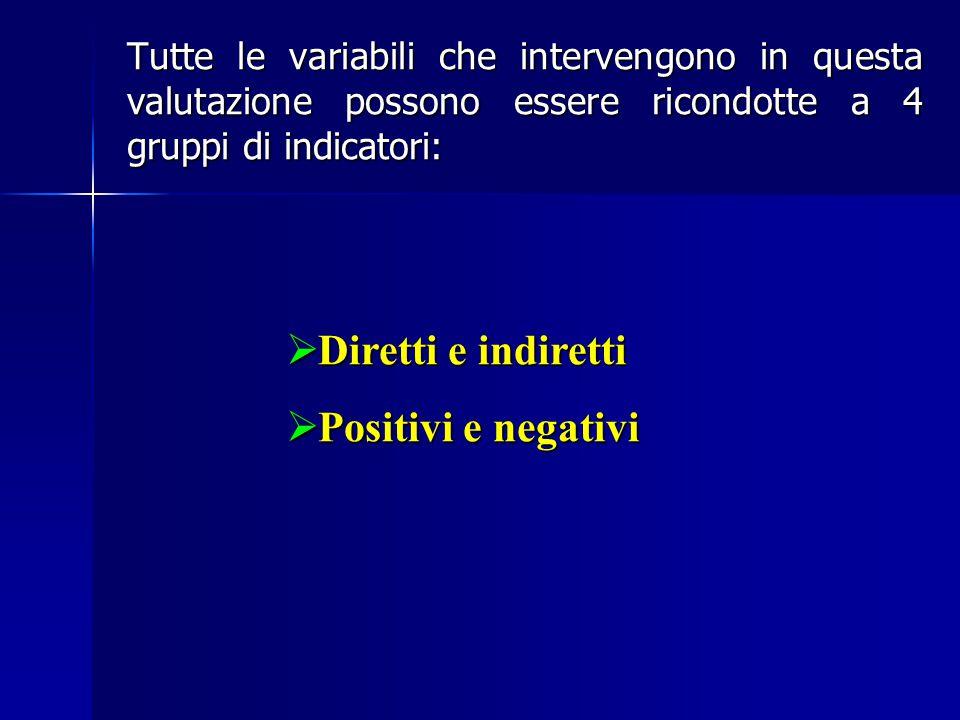 Tutte le variabili che intervengono in questa valutazione possono essere ricondotte a 4 gruppi di indicatori:  Diretti e indiretti  Positivi e negat