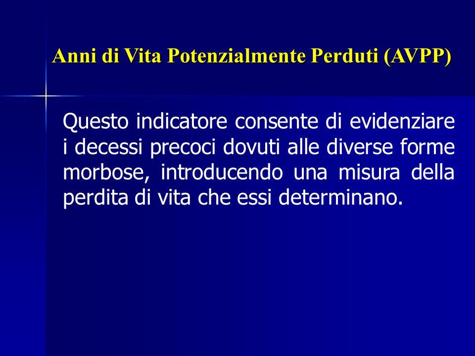 Anni di Vita Potenzialmente Perduti (AVPP) Questo indicatore consente di evidenziare i decessi precoci dovuti alle diverse forme morbose, introducendo
