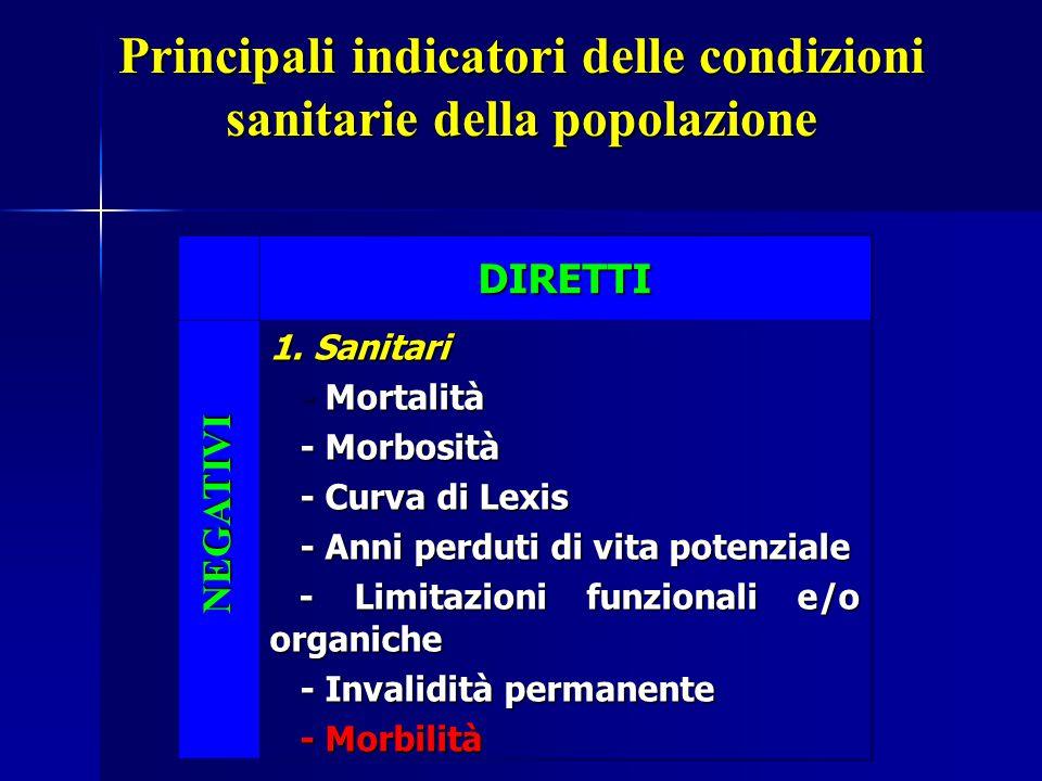 Principali indicatori delle condizioni sanitarie della popolazione 1. Sanitari - Mortalità - Mortalità - Morbosità - Morbosità - Curva di Lexis - Curv