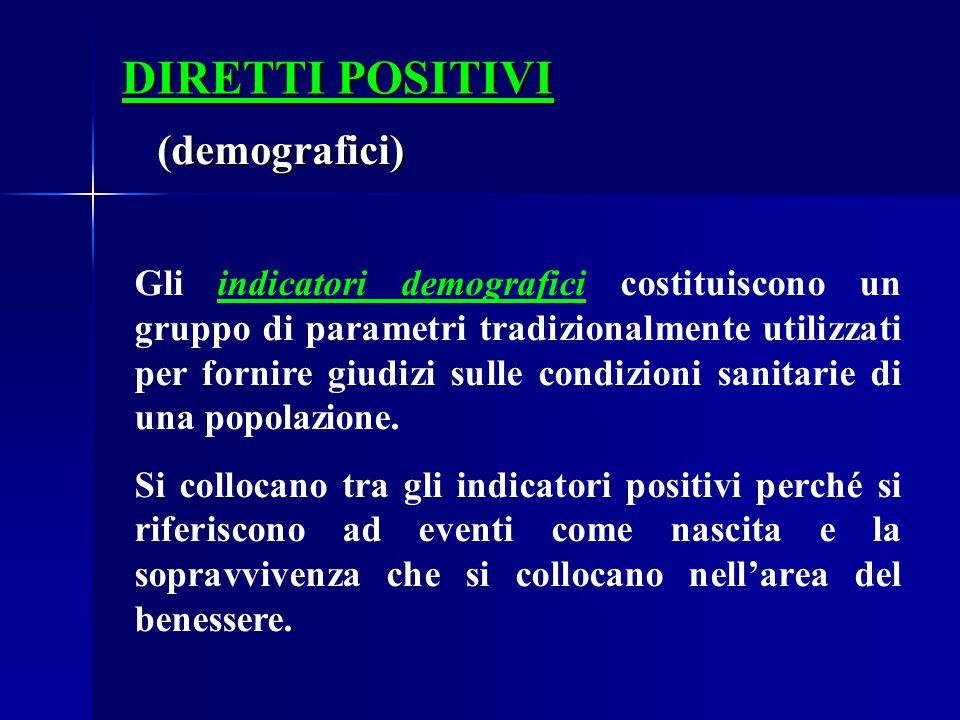 DIRETTI POSITIVI (demografici) Gli indicatori demografici costituiscono un gruppo di parametri tradizionalmente utilizzati per fornire giudizi sulle c