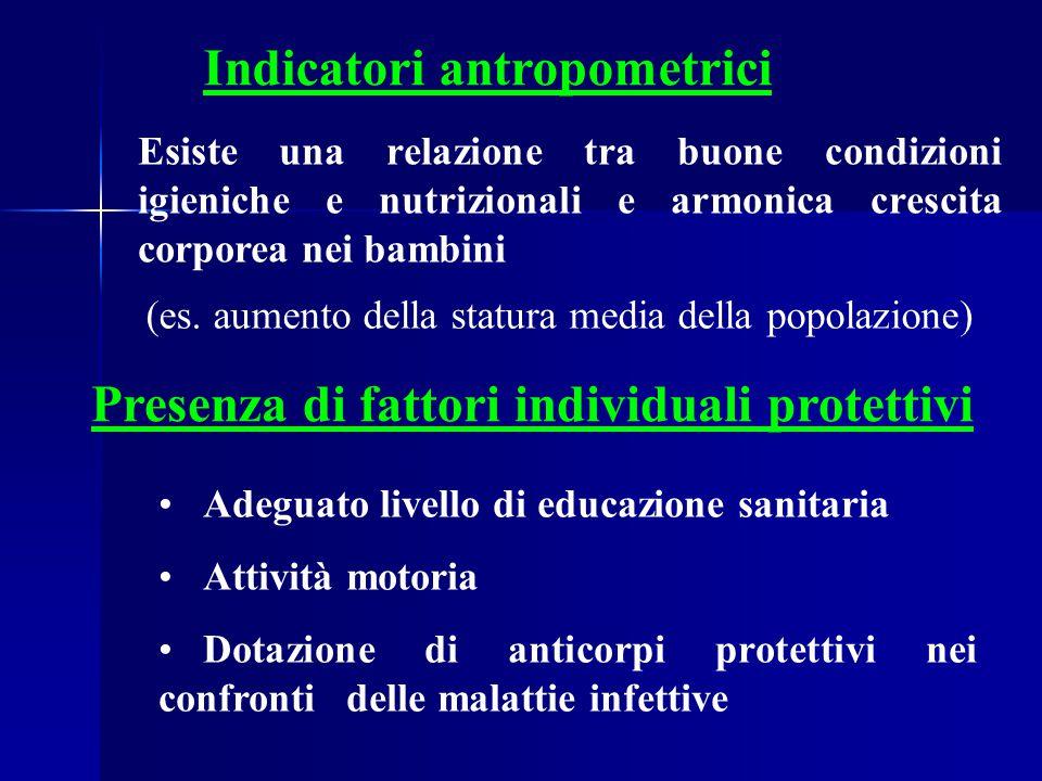 Indicatori antropometrici Esiste una relazione tra buone condizioni igieniche e nutrizionali e armonica crescita corporea nei bambini (es. aumento del