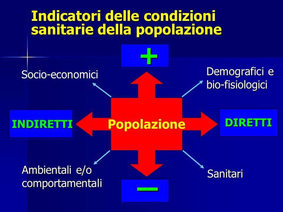 Indicatori delle condizioni sanitarie della popolazione Popolazione+ _DIRETTI INDIRETTI Demografici e bio-fisiologici Sanitari Socio-economici Ambient
