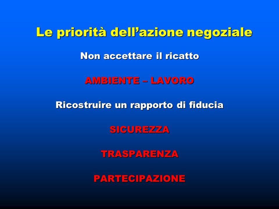 Le priorità dell'azione negoziale Non accettare il ricatto AMBIENTE – LAVORO Ricostruire un rapporto di fiducia SICUREZZA TRASPARENZAPARTECIPAZIONE