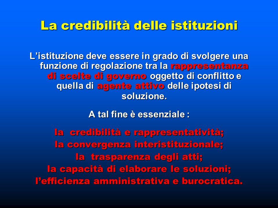 La credibilità delle istituzioni L'istituzione deve essere in grado di svolgere una funzione di regolazione tra la rappresentanza di scelte di governo oggetto di conflitto e quella di agente attivo delle ipotesi di soluzione.
