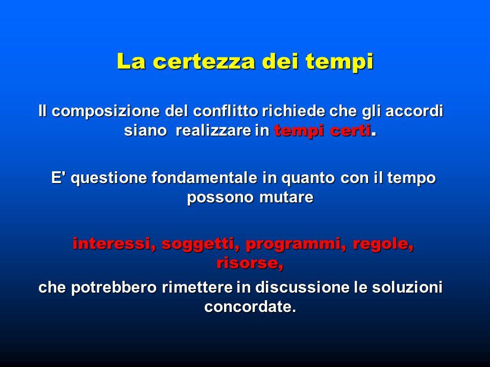 La certezza dei tempi Il composizione del conflitto richiede che gli accordi siano realizzare in tempi certi.