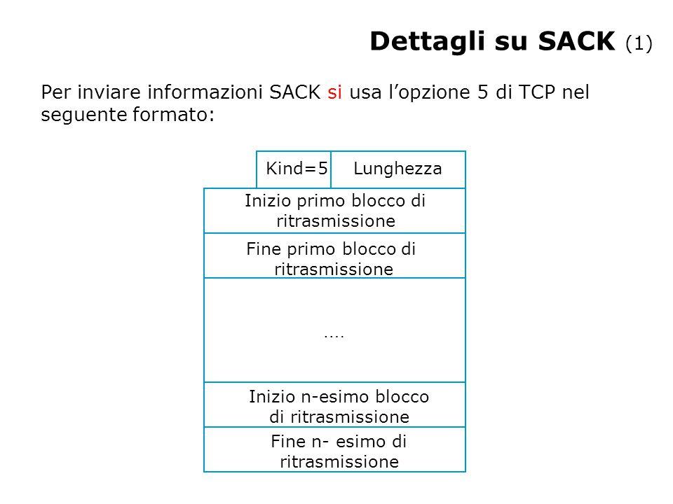 Dettagli su SACK (1) Kind=5 Lunghezza Inizio primo blocco di ritrasmissione Fine primo blocco di ritrasmissione ….