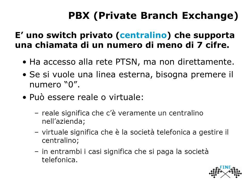 PBX (Private Branch Exchange) E' uno switch privato (centralino) che supporta una chiamata di un numero di meno di 7 cifre.