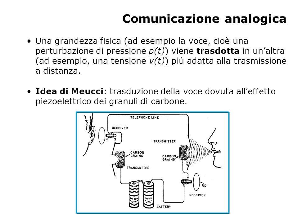 Comunicazione analogica Una grandezza fisica (ad esempio la voce, cioè una perturbazione di pressione p(t)) viene trasdotta in un'altra (ad esempio, una tensione v(t)) più adatta alla trasmissione a distanza.