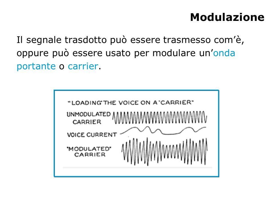 Il segnale trasdotto può essere trasmesso com'è, oppure può essere usato per modulare un'onda portante o carrier.