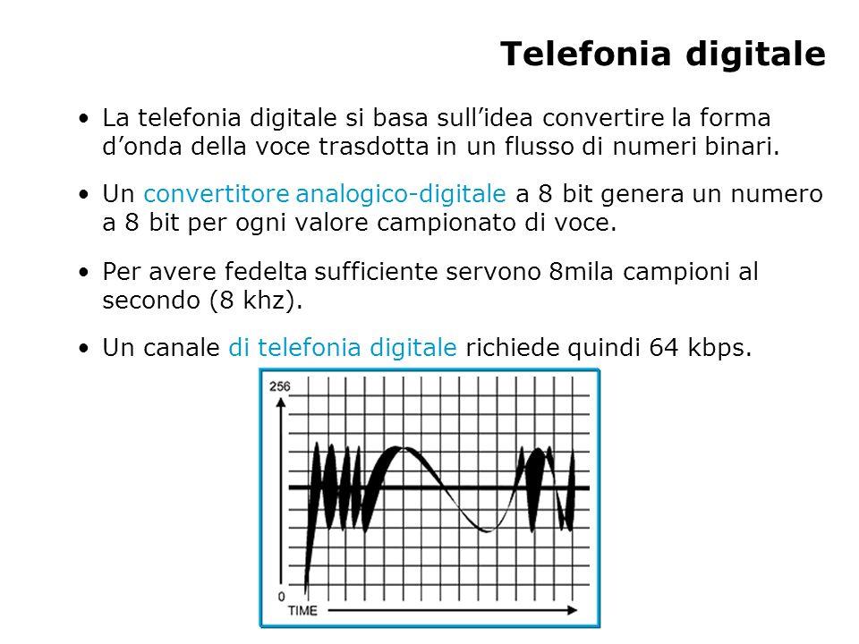 Telefonia digitale La telefonia digitale si basa sull'idea convertire la forma d'onda della voce trasdotta in un flusso di numeri binari.