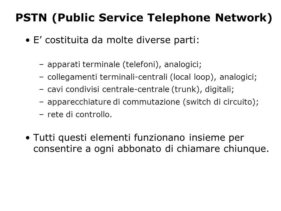 PSTN (Public Service Telephone Network) E' costituita da molte diverse parti: –apparati terminale (telefoni), analogici; –collegamenti terminali-centrali (local loop), analogici; –cavi condivisi centrale-centrale (trunk), digitali; –apparecchiature di commutazione (switch di circuito); –rete di controllo.