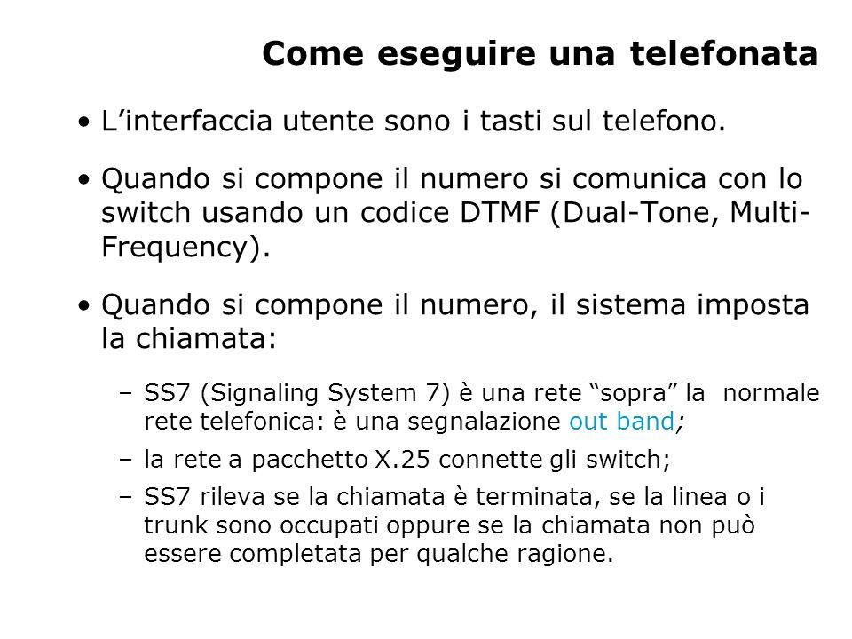 Come eseguire una telefonata L'interfaccia utente sono i tasti sul telefono.