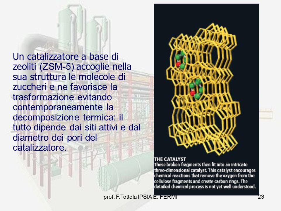 prof. F.Tottola IPSIA E. FERMI23 Un catalizzatore a base di zeoliti (ZSM-5) accoglie nella sua struttura le molecole di zuccheri e ne favorisce la tra