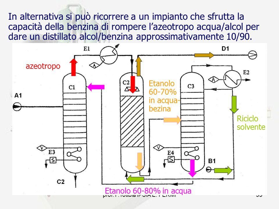 prof. F.Tottola IPSIA E. FERMI35 In alternativa si può ricorrere a un impianto che sfrutta la capacità della benzina di rompere l'azeotropo acqua/alco