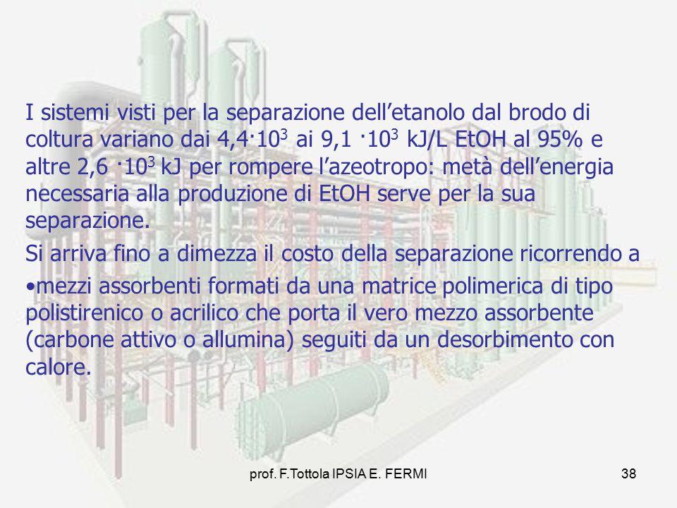 prof. F.Tottola IPSIA E. FERMI38 I sistemi visti per la separazione dell'etanolo dal brodo di coltura variano dai 4,4·10 3 ai 9,1 ·10 3 kJ/L EtOH al 9