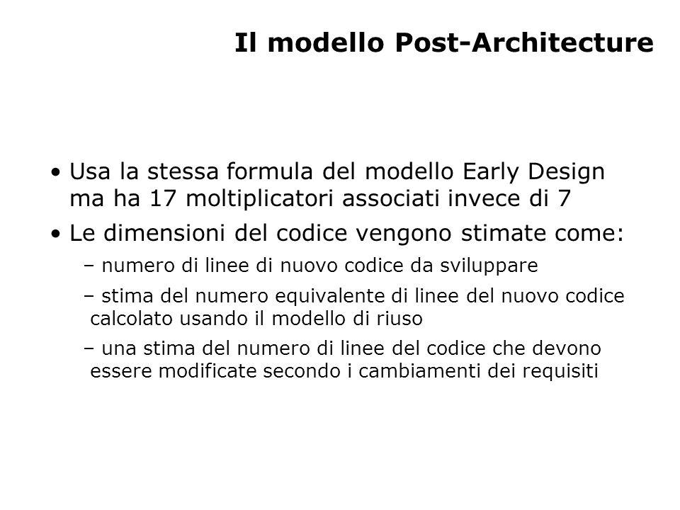 Il modello Post-Architecture Usa la stessa formula del modello Early Design ma ha 17 moltiplicatori associati invece di 7 Le dimensioni del codice ven