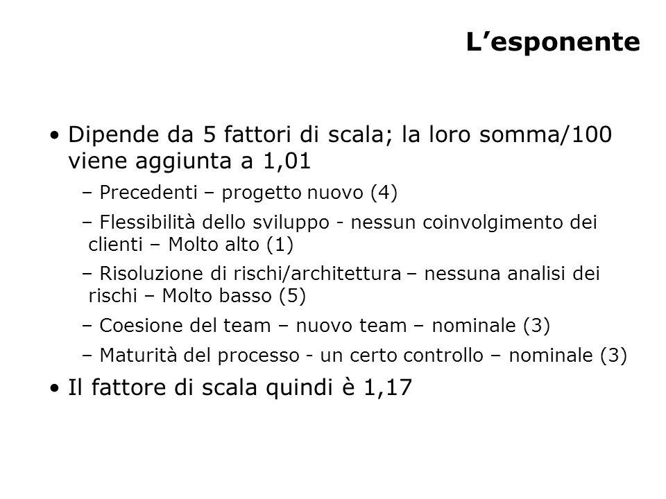 L'esponente Dipende da 5 fattori di scala; la loro somma/100 viene aggiunta a 1,01 – Precedenti – progetto nuovo (4) – Flessibilità dello sviluppo - n