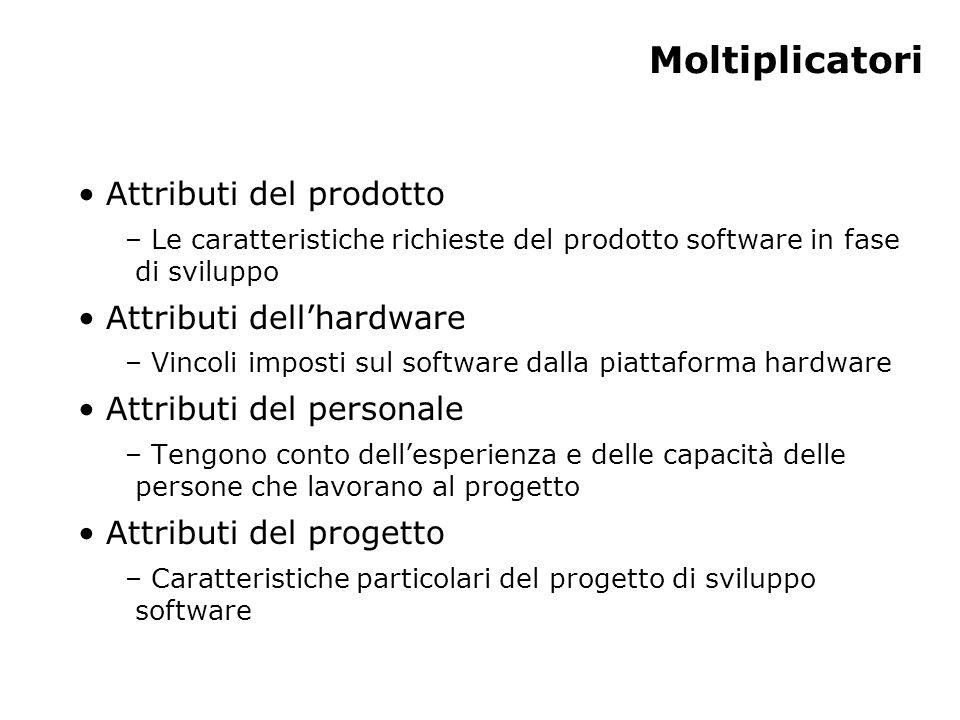 Moltiplicatori Attributi del prodotto – Le caratteristiche richieste del prodotto software in fase di sviluppo Attributi dell'hardware – Vincoli impos