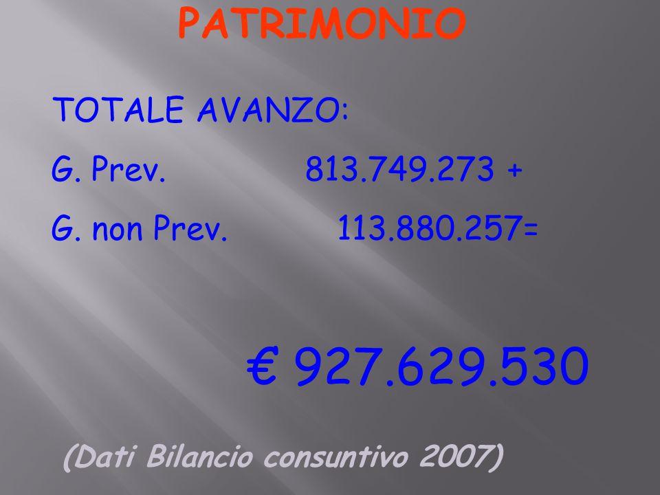 PATRIMONIO (Dati Bilancio consuntivo 2007) TOTALE AVANZO: G.