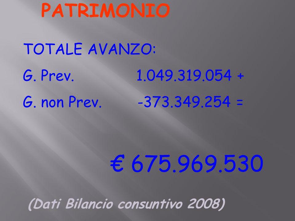 PATRIMONIO (Dati Bilancio consuntivo 2008) TOTALE AVANZO: G.