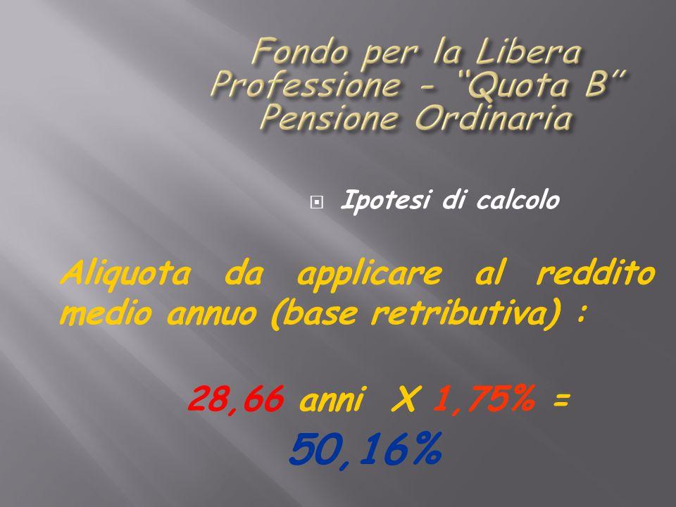  Ipotesi di calcolo Aliquota da applicare al reddito medio annuo (base retributiva) : 28,66 anni X 1,75% = 50,16%