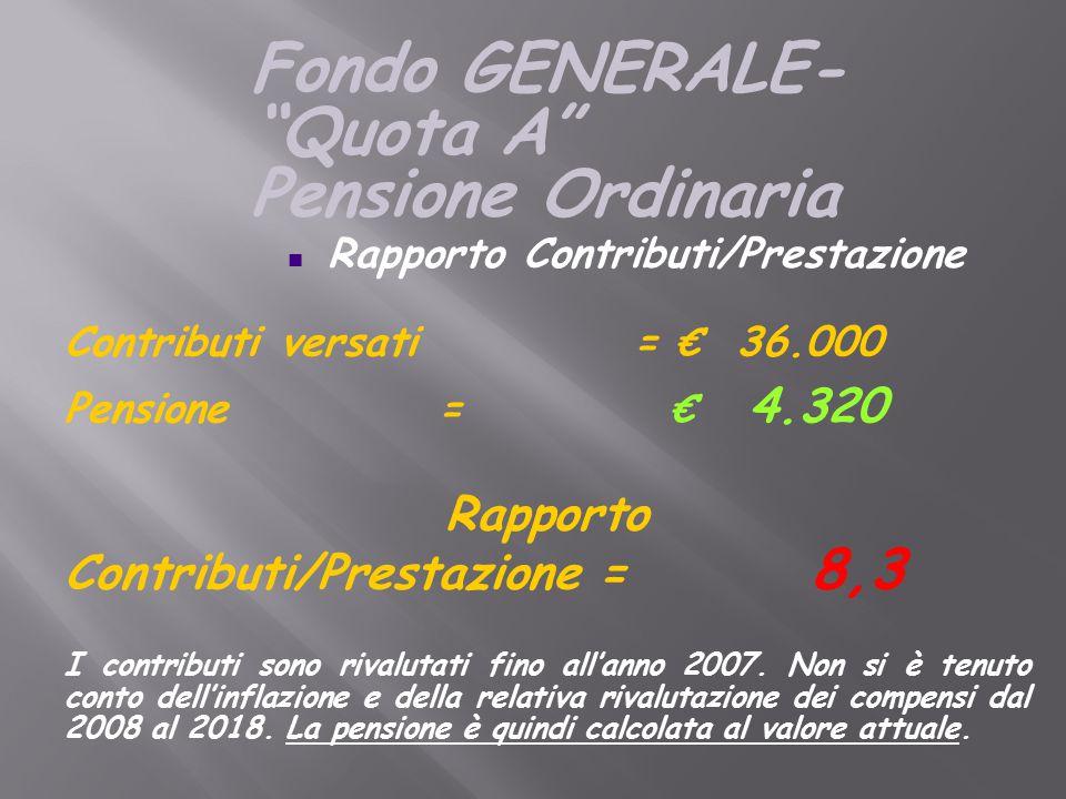 n Rapporto Contributi/Prestazione Contributi versati = € 36.000 Pensione = € 4.320 Rapporto Contributi/Prestazione= 8,3 I contributi sono rivalutati fino all'anno 2007.