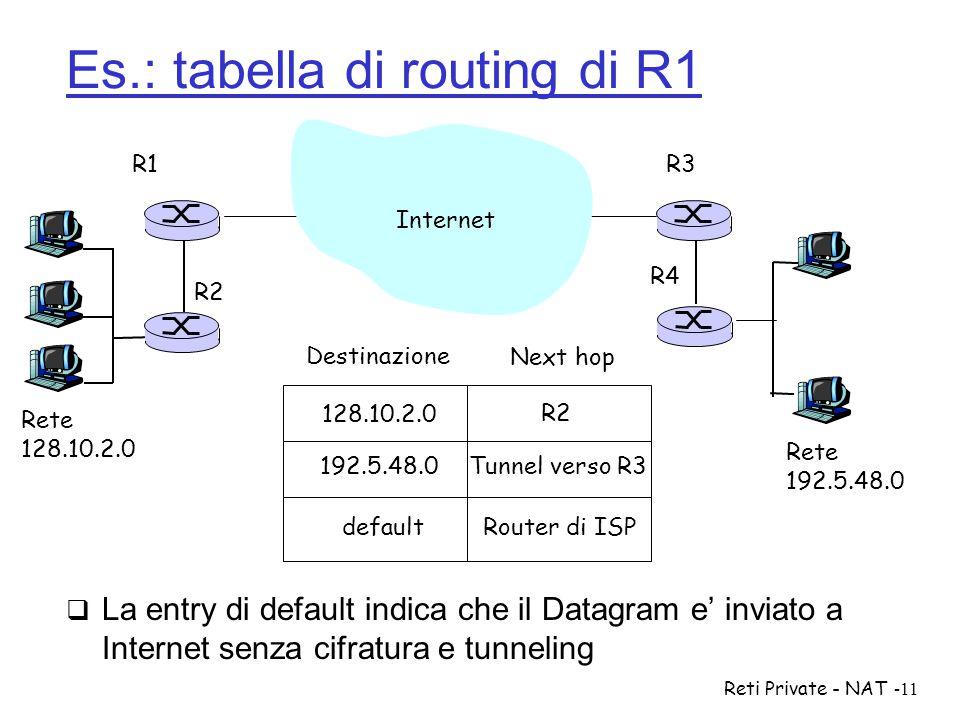 Reti Private - NAT-11 Es.: tabella di routing di R1  La entry di default indica che il Datagram e' inviato a Internet senza cifratura e tunneling Int