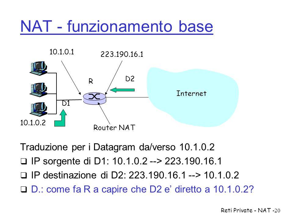Reti Private - NAT-20 NAT - funzionamento base Traduzione per i Datagram da/verso 10.1.0.2  IP sorgente di D1: 10.1.0.2 --> 223.190.16.1  IP destina