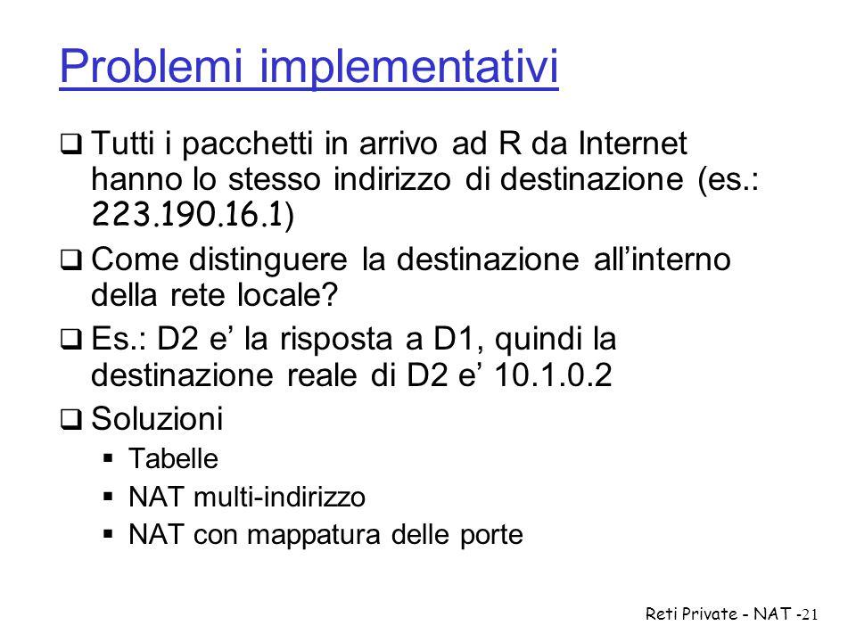 Reti Private - NAT-21 Problemi implementativi  Tutti i pacchetti in arrivo ad R da Internet hanno lo stesso indirizzo di destinazione (es.: 223.190.1