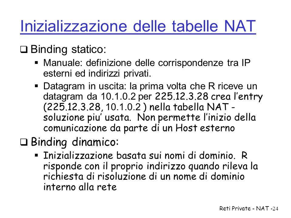 Reti Private - NAT-24 Inizializzazione delle tabelle NAT  Binding statico:  Manuale: definizione delle corrispondenze tra IP esterni ed indirizzi pr