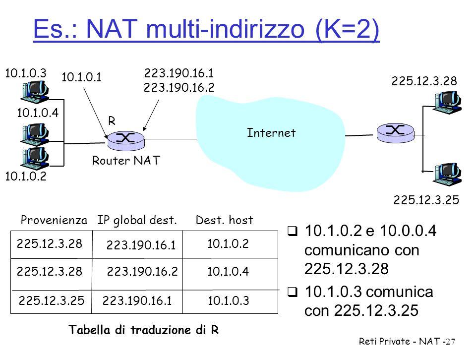 Reti Private - NAT-27 Es.: NAT multi-indirizzo (K=2)  10.1.0.2 e 10.0.0.4 comunicano con 225.12.3.28  10.1.0.3 comunica con 225.12.3.25 Internet R 1